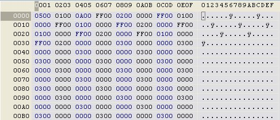 HEX content of the sequence file